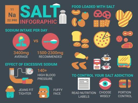 sodium-intake-infographic-1024x768.jpg