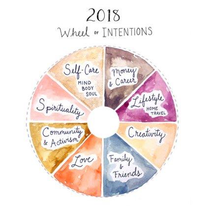 2018_intentionswheel.jpg