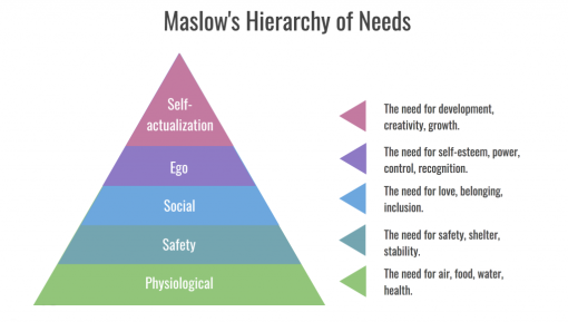 Maslow-1024x580.png